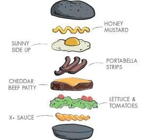 beautiful mess myburgerlab