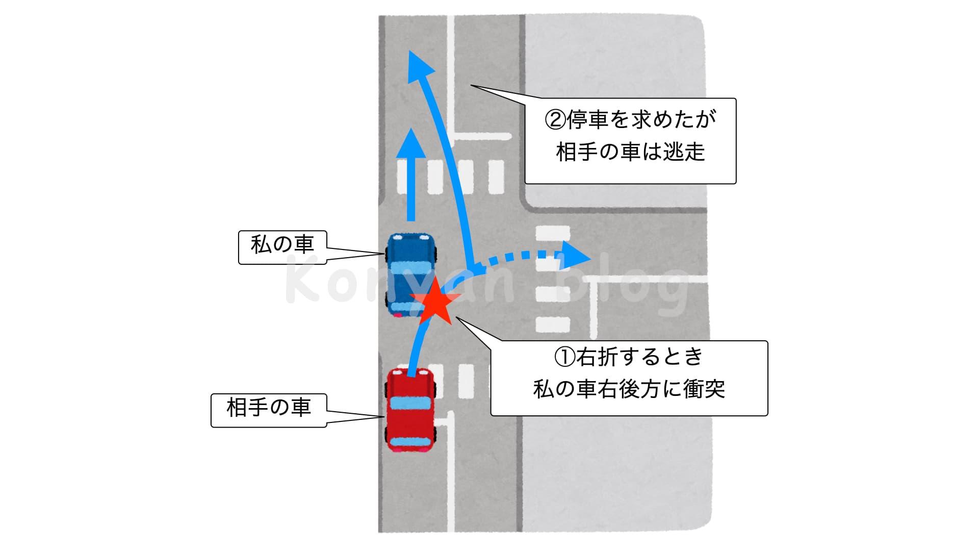 マレーシア 自動車事故 対応 フロー 事故の体験